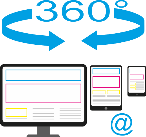 360 grad fedor advertising munichallgau responsive webpage